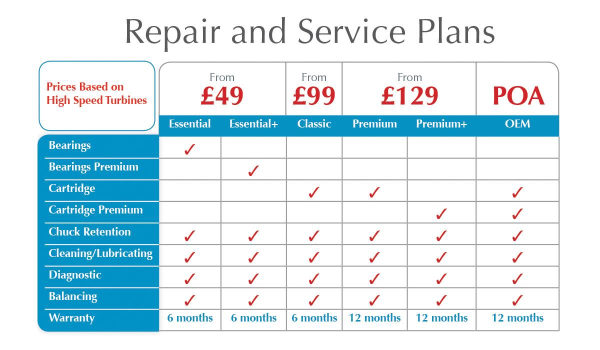 repair-options